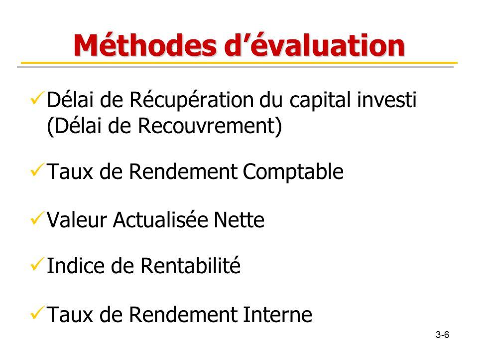 Méthodes d'évaluation Délai de Récupération du capital investi (Délai de Recouvrement) Taux de Rendement Comptable Valeur Actualisée Nette Indice de R