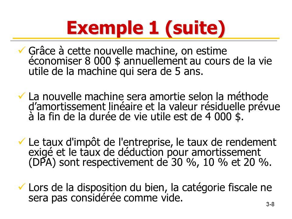 Exemple 1 (suite) Grâce à cette nouvelle machine, on estime économiser 8 000 $ annuellement au cours de la vie utile de la machine qui sera de 5 ans.