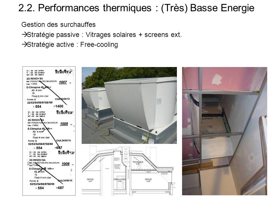 2.2. Performances thermiques : (Très) Basse Energie Gestion des surchauffes  Stratégie passive : Vitrages solaires + screens ext.  Stratégie active