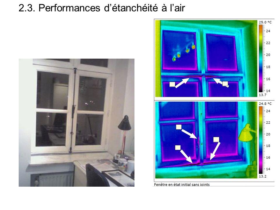 2.3. Performances d'étanchéité à l'air Ventil. Contrôlée Etanchéité à l'air -> courants d'airs Slide survolé
