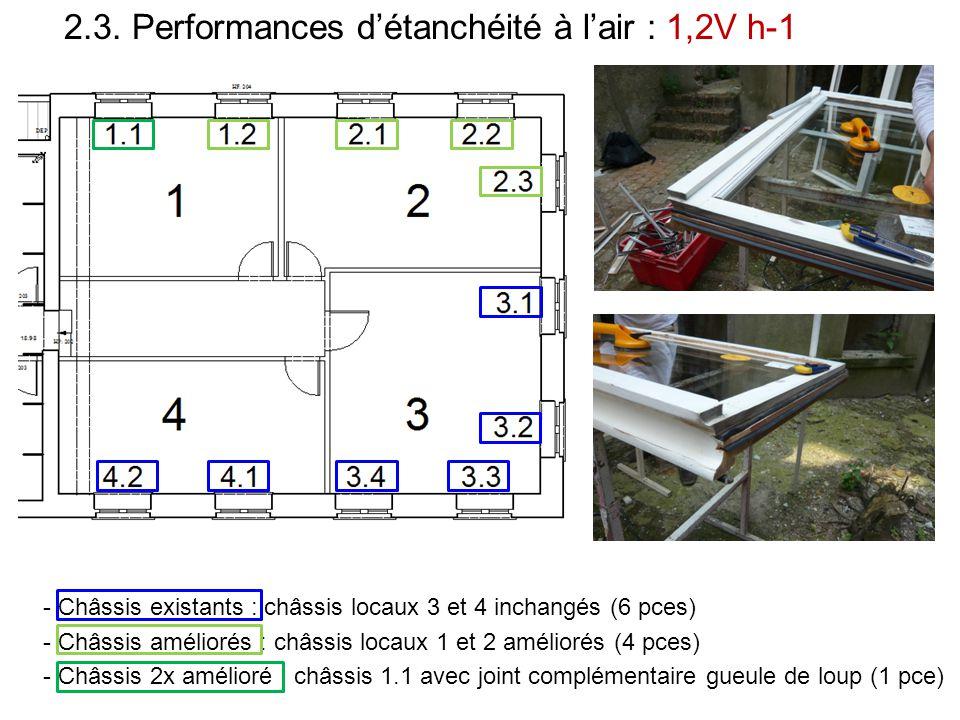 2.3. Performances d'étanchéité à l'air : 1,2V h-1 - Châssis existants : châssis locaux 3 et 4 inchangés (6 pces) - Châssis améliorés : châssis locaux