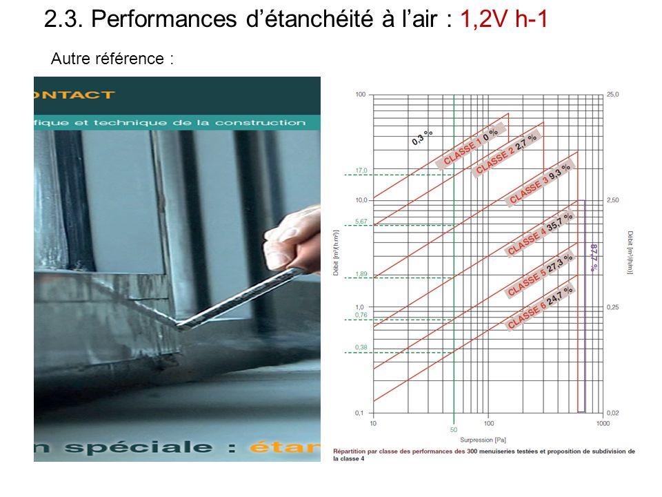 2.3. Performances d'étanchéité à l'air : 1,2V h-1 Autre référence :