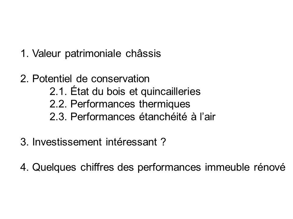 1. Valeur patrimoniale châssis 2. Potentiel de conservation 2.1. État du bois et quincailleries 2.2. Performances thermiques 2.3. Performances étanché