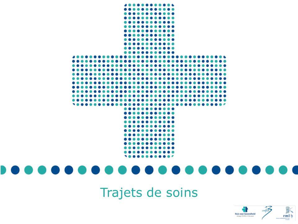 Quand le médecin généraliste et le pharmacien se rencontrent … Pour commencer … Pourquoi proposer un Trajet de Soins (TdS) au patient .