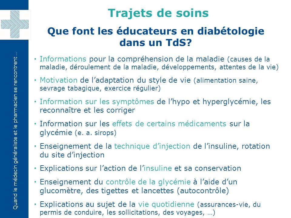 Quand le médecin généraliste et le pharmacien se rencontrent …  Informations pour la compréhension de la maladie (causes de la maladie, déroulement d