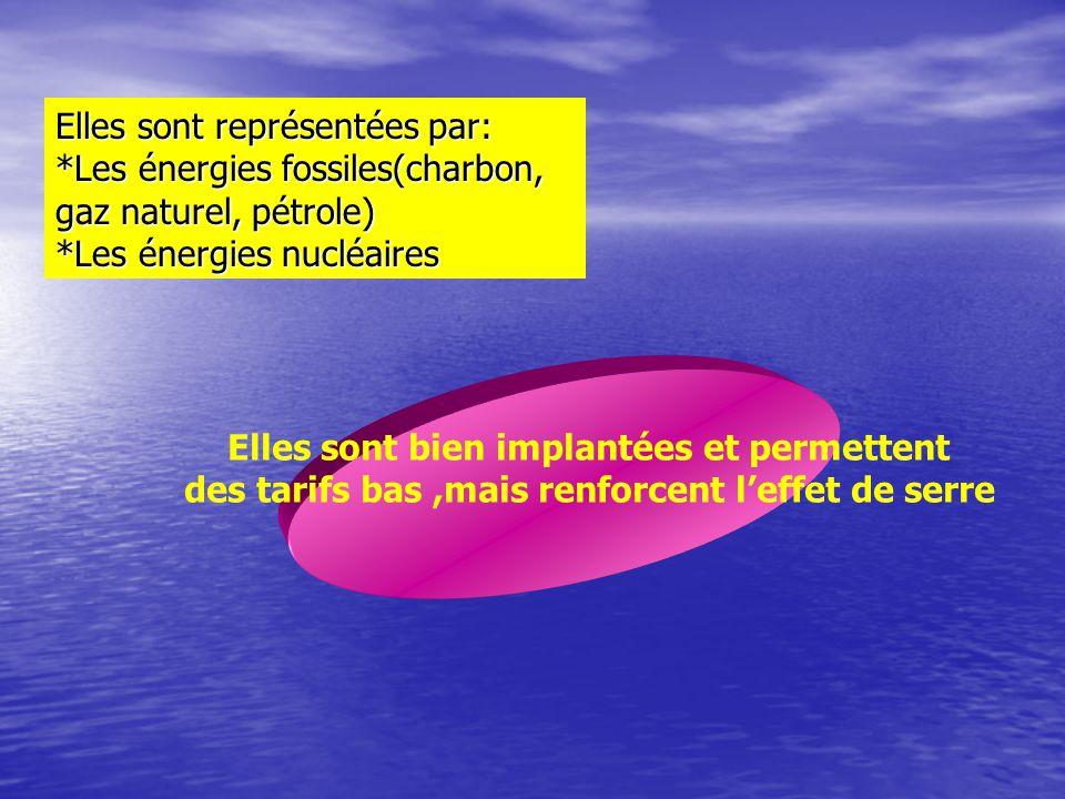Elles sont représentées par: *Les énergies fossiles(charbon, gaz naturel, pétrole) *Les énergies nucléaires Elles sont bien implantées et permettent d