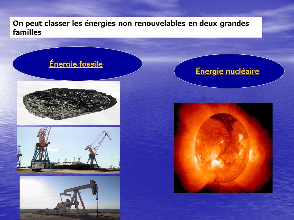 On peut classer les énergies non renouvelables en deux grandes familles Énergie fossile Énergie nucléaire