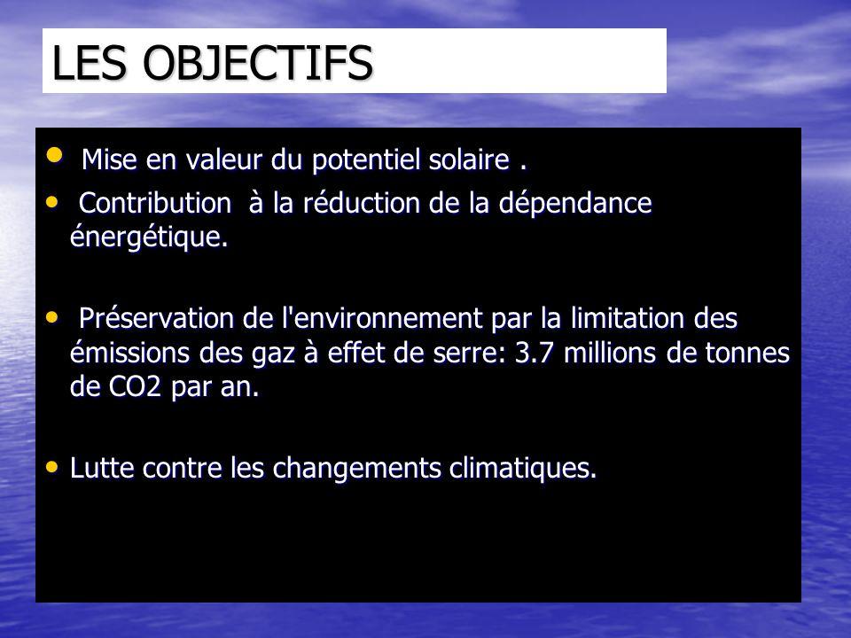 LES OBJECTIFS Mise en valeur du potentiel solaire. Mise en valeur du potentiel solaire. Contribution à la réduction de la dépendance énergétique. Cont