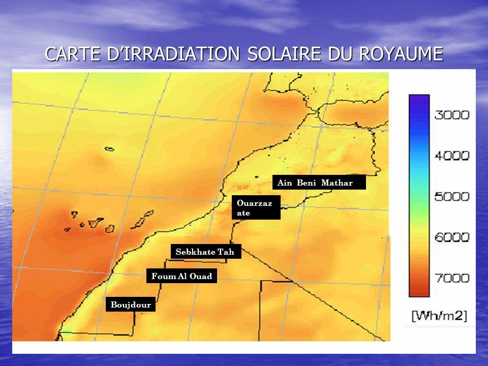 CARTE D'IRRADIATION SOLAIRE DU ROYAUME DU MAROC Ain Beni Mathar Ouarzaz ate Sebkhate Tah Foum Al Ouad Boujdour
