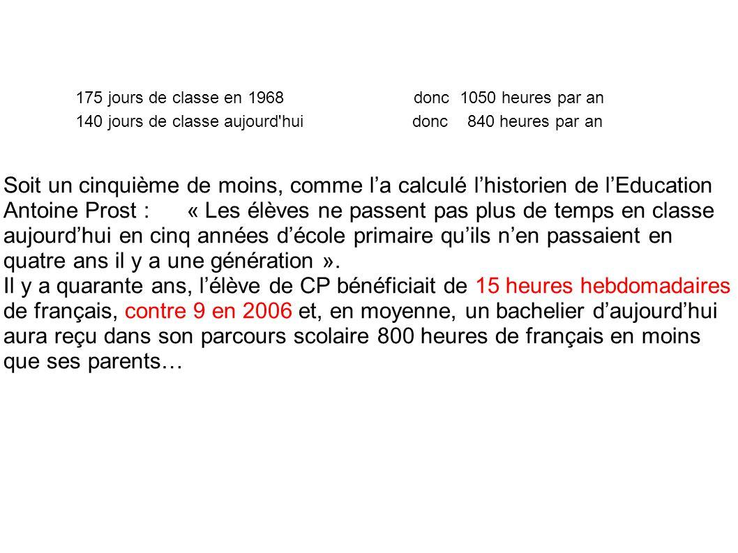 175 jours de classe en 1968 donc 1050 heures par an 140 jours de classe aujourd'hui donc 840 heures par an Soit un cinquième de moins, comme l'a calcu