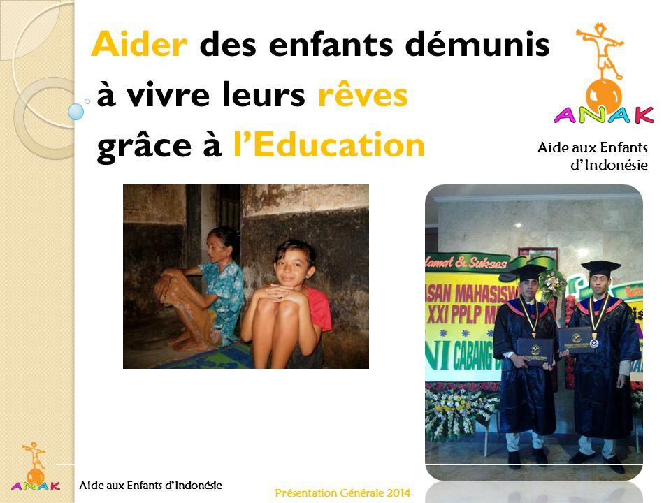 Aide aux Enfants d'Indonésie Aider des enfants démunis grâce à l'Education à vivre leurs rêves Aide aux Enfants d'Indonésie Présentation Générale 2014