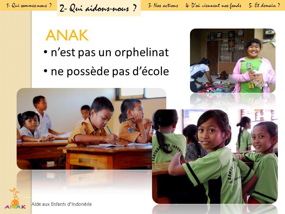 ANAK ne possède pas d'école n'est pas un orphelinat Aide aux Enfants d'Indonésie Présentation Générale 1- Qui sommes-nous .