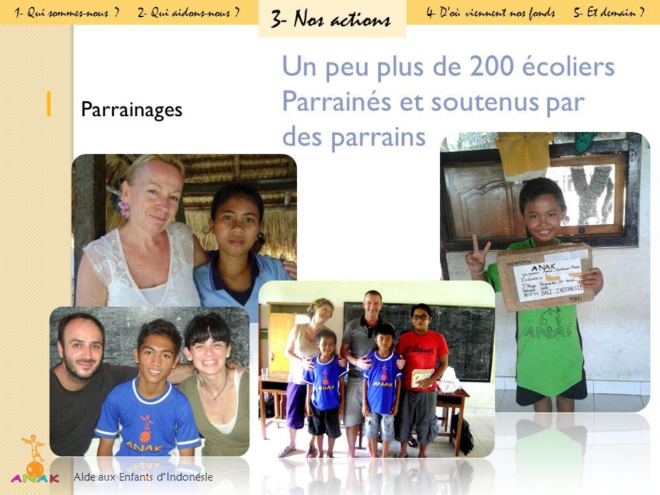 1 Parrainages Un peu plus de 200 écoliers Parrainés et soutenus par des parrains Aide aux Enfants d'Indonésie Présentation Générale 1- Qui sommes-nous .