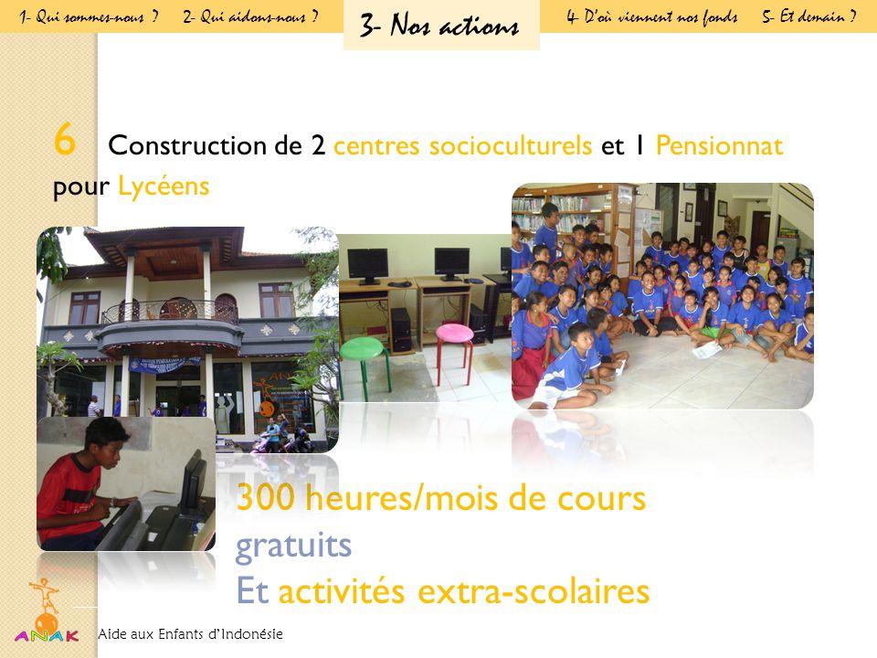 6 Construction de 2 centres socioculturels et 1 Pensionnat pour Lycéens 300 heures/mois de cours gratuits Et activités extra-scolaires Aide aux Enfants d'Indonésie Présentation Générale 1- Qui sommes-nous .