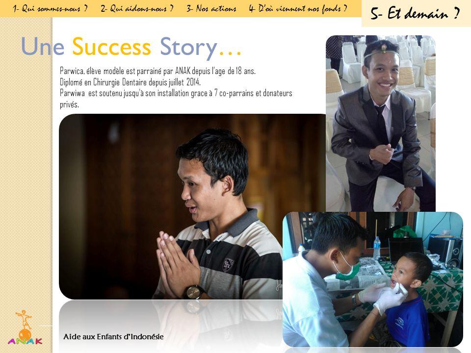 Une Success Story… Parwica, élève modèle est parrainé par ANAK depuis l'age de 18 ans.