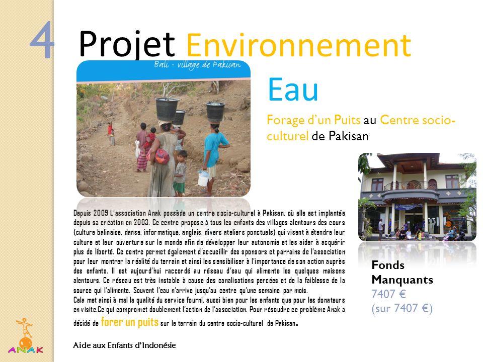 Projet Environnement Eau Fonds manquants : Fonds Manquants 7407 € (sur 7407 €) 4 Forage d'un Puits au Centre socio- culturel de Pakisan Depuis 2009 L'association Anak possède un centre socio-culturel à Pakisan, où elle est implantée depuis sa création en 2003.