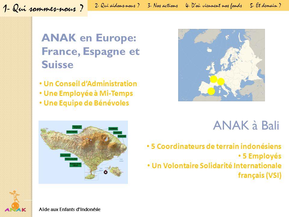 ANAK en Europe: France, Espagne et Suisse Un Conseil d'Administration Une Employée à Mi-Temps Une Equipe de Bénévoles ANAK à Bali 5 Coordinateurs de terrain indonésiens 5 Employés Un Volontaire Solidarité Internationale français (VSI) Aide aux Enfants d'IndonésiePrésentation Générale 1- Qui sommes-nous .