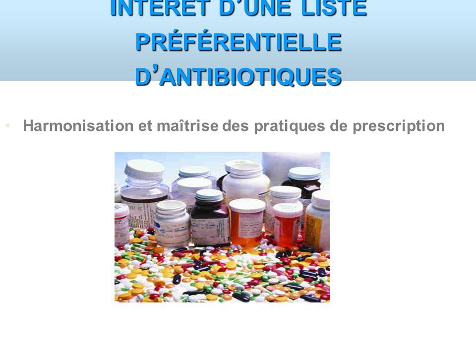 Harmonisation et maîtrise des pratiques de prescription I NTÉRÊT D ' UNE LISTE PRÉFÉRENTIELLE D ' ANTIBIOTIQUES