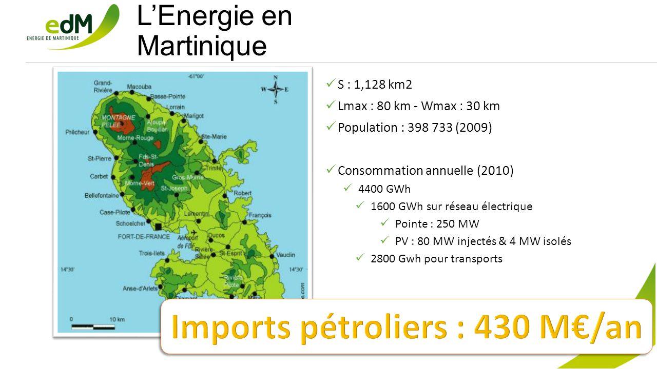 S : 1,128 km2 Lmax : 80 km - Wmax : 30 km Population : 398 733 (2009) Consommation annuelle (2010) 4400 GWh 1600 GWh sur réseau électrique Pointe : 250 MW PV : 80 MW injectés & 4 MW isolés 2800 Gwh pour transports L'Energie en Martinique