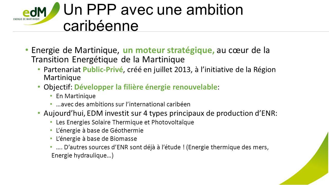 Un PPP avec une ambition caribéenne Energie de Martinique, un moteur stratégique, au cœur de la Transition Energétique de la Martinique Partenariat Public-Privé, créé en juillet 2013, à l'initiative de la Région Martinique Objectif: Développer la filière énergie renouvelable: En Martinique …avec des ambitions sur l'international caribéen Aujourd'hui, EDM investit sur 4 types principaux de production d'ENR: Les Energies Solaire Thermique et Photovoltaïque L'énergie à base de Géothermie L'énergie à base de Biomasse ….