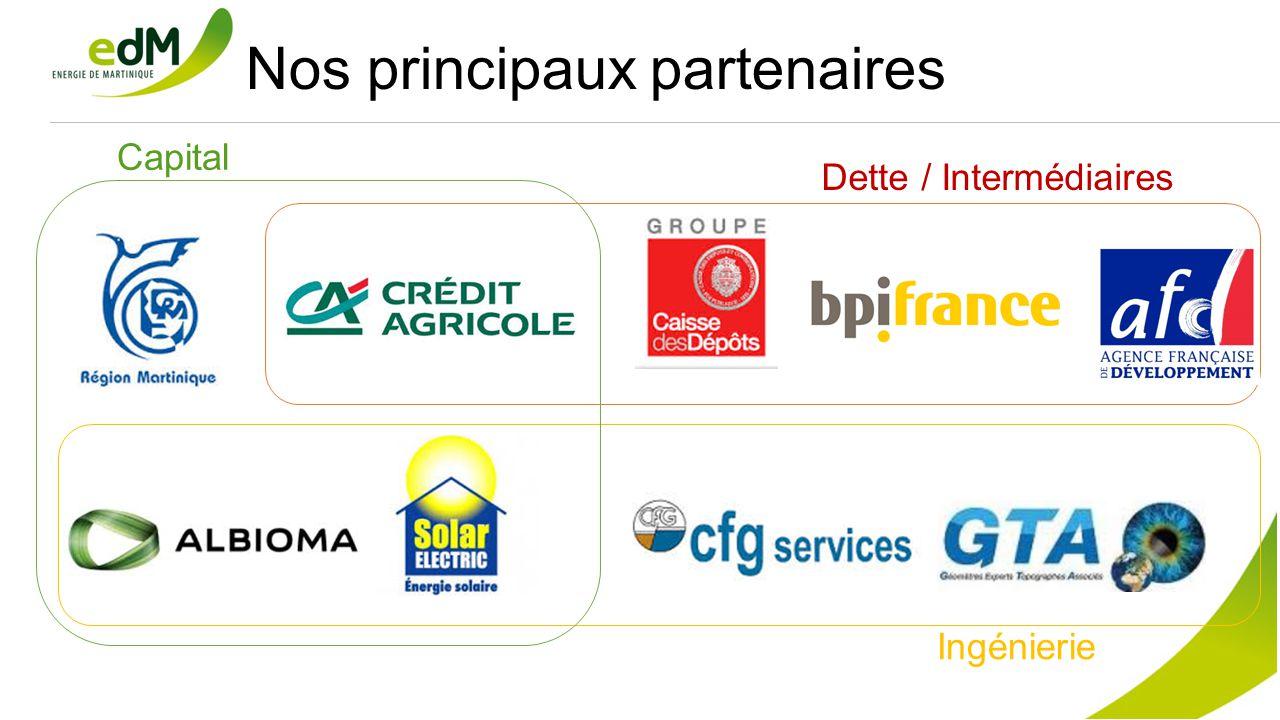Nos principaux partenaires Capital Dette / Intermédiaires Ingénierie