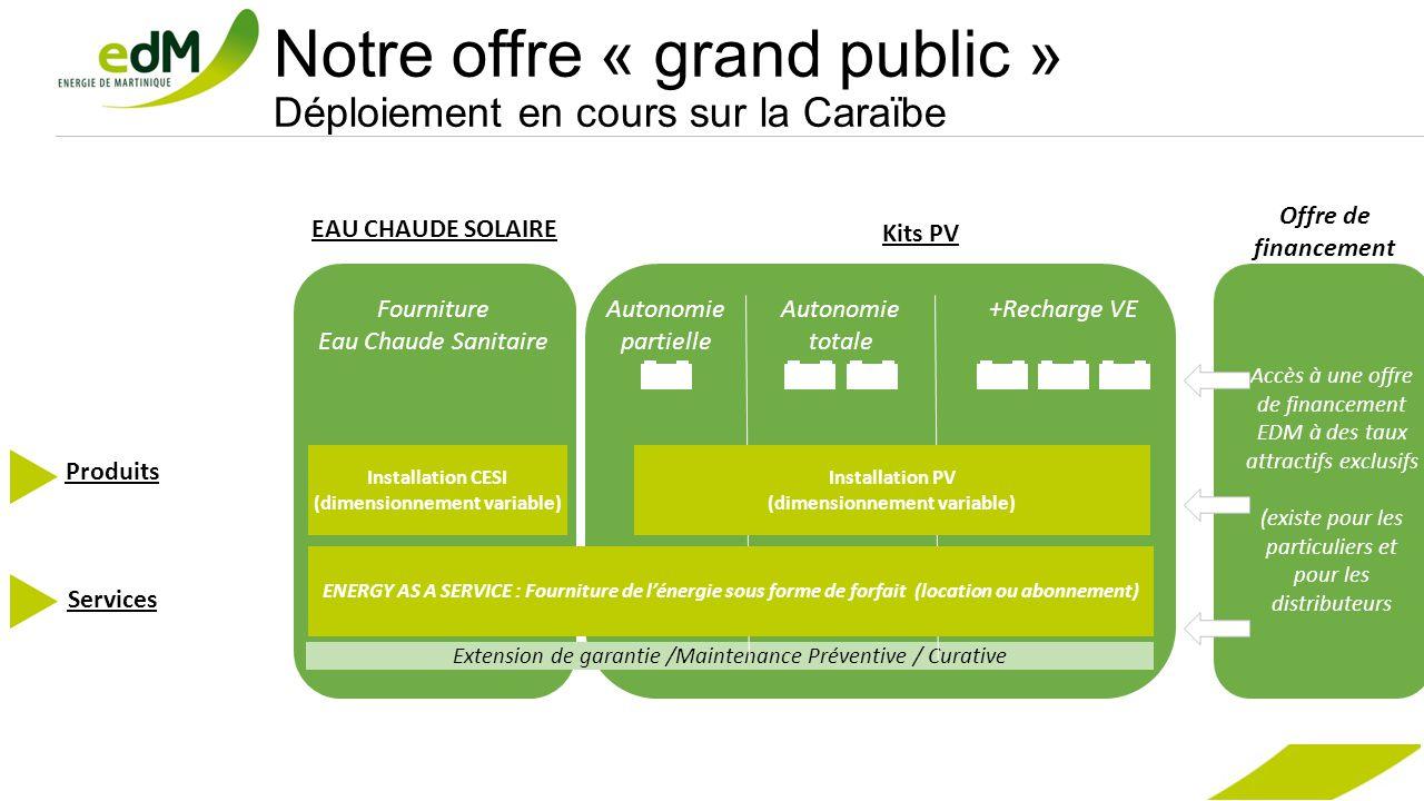Notre offre « grand public » Déploiement en cours sur la Caraïbe Produits Services EAU CHAUDE SOLAIRE Kits PV Autonomie totale +Recharge VEAutonomie p