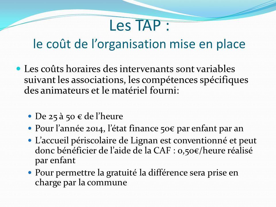 Les TAP : le coût de l'organisation mise en place Les coûts horaires des intervenants sont variables suivant les associations, les compétences spécifiques des animateurs et le matériel fourni: De 25 à 50 € de l'heure Pour l'année 2014, l'état finance 50€ par enfant par an L'accueil périscolaire de Lignan est conventionné et peut donc bénéficier de l'aide de la CAF : 0,50€/heure réalisé par enfant Pour permettre la gratuité la différence sera prise en charge par la commune