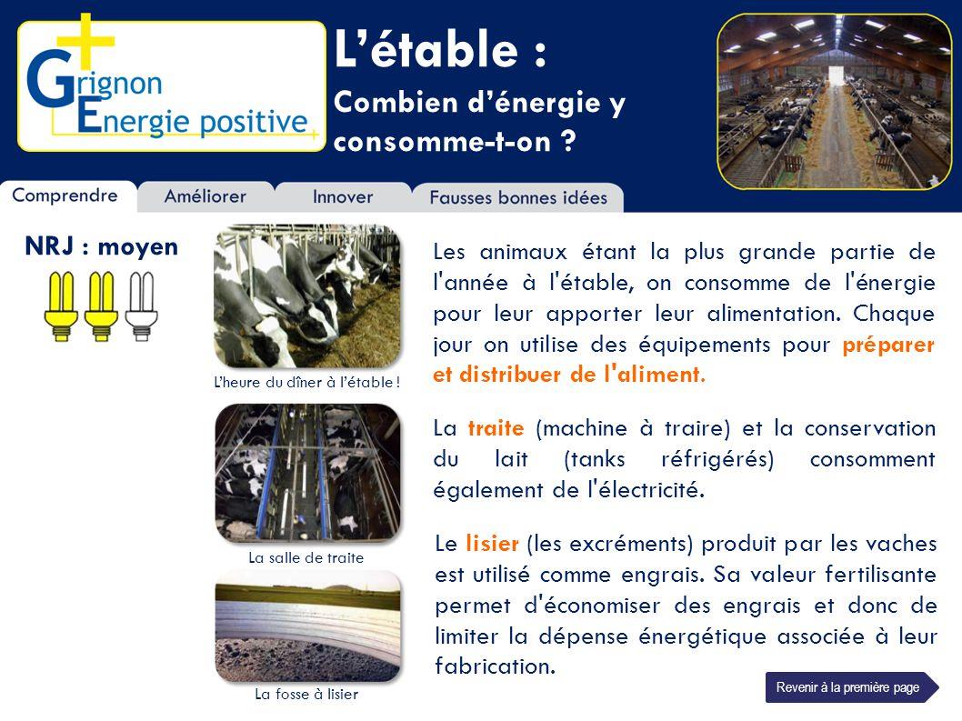 « Grignon : Vers la ferme à énergie positive .» M.