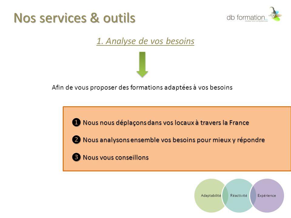 Nos services & outils 1. Analyse de vos besoins Afin de vous proposer des formations adaptées à vos besoins ❶ Nous nous déplaçons dans vos locaux à tr