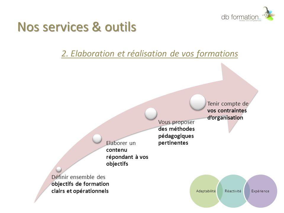Nos services & outils Définir ensemble des objectifs de formation clairs et opérationnels Elaborer un contenu répondant à vos objectifs Vous proposer
