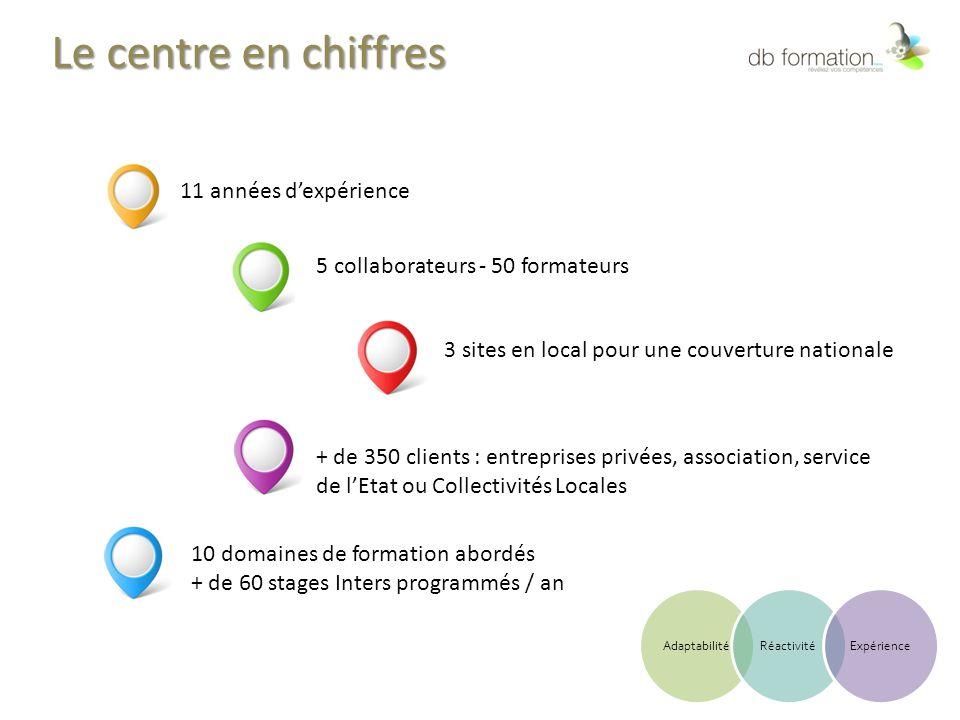 Le centre en chiffres 11 années d'expérience 5 collaborateurs - 50 formateurs 3 sites en local pour une couverture nationale + de 350 clients : entrep