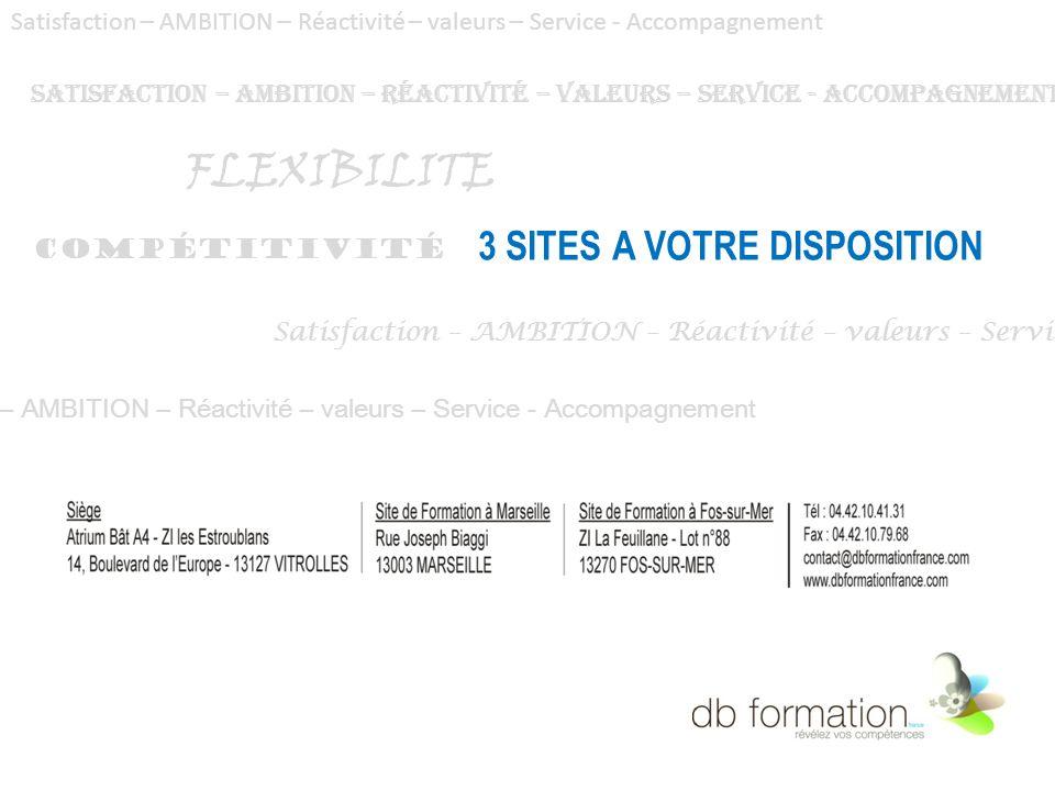Satisfaction – AMBITION – Réactivité – valeurs – Service - Accompagnement FLEXIBILITE Satisfaction – AMBITION – Réactivité – valeurs – Service Compéti