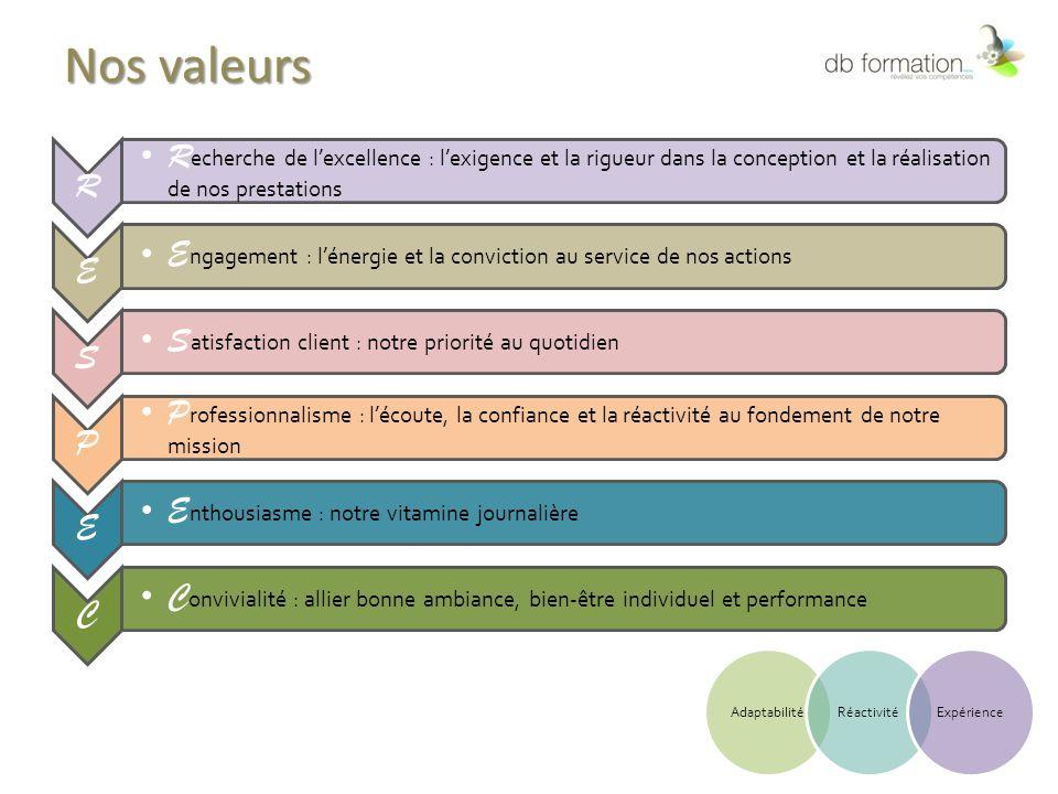 Nos valeurs R R echerche de l'excellence : l'exigence et la rigueur dans la conception et la réalisation de nos prestations E E ngagement : l'énergie