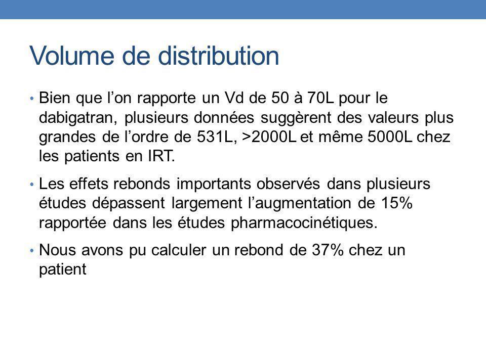 Volume de distribution Bien que l'on rapporte un Vd de 50 à 70L pour le dabigatran, plusieurs données suggèrent des valeurs plus grandes de l'ordre de