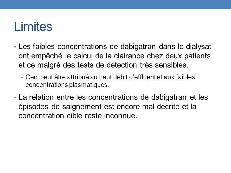 Limites Les faibles concentrations de dabigatran dans le dialysat ont empêché le calcul de la clairance chez deux patients et ce malgré des tests de d