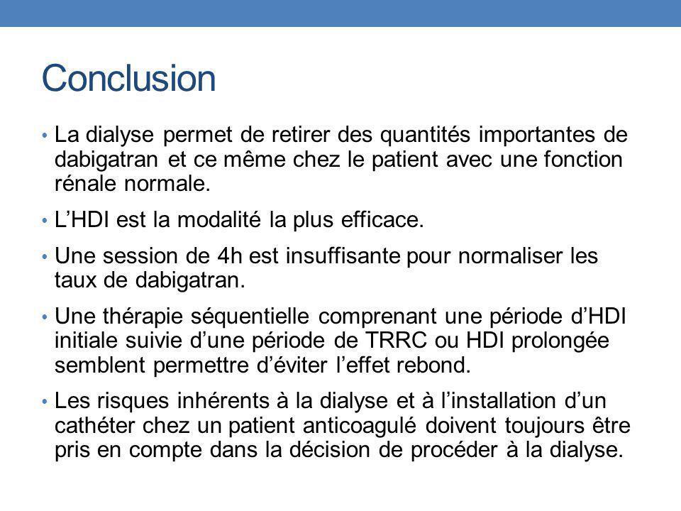 Conclusion La dialyse permet de retirer des quantités importantes de dabigatran et ce même chez le patient avec une fonction rénale normale. L'HDI est