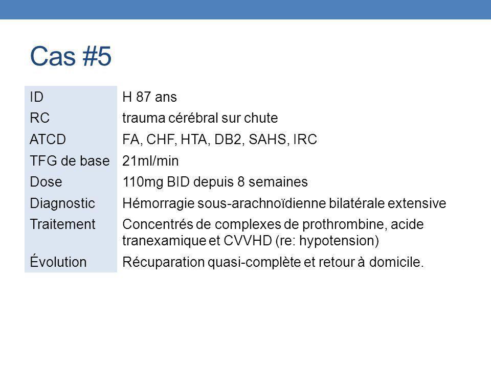 Cas #5 IDH 87 ans RCtrauma cérébral sur chute ATCDFA, CHF, HTA, DB2, SAHS, IRC TFG de base21ml/min Dose110mg BID depuis 8 semaines DiagnosticHémorragi