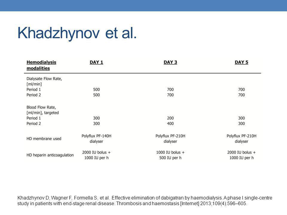 Khadzhynov et al. Khadzhynov D, Wagner F, Formella S, et al. Effective elimination of dabigatran by haemodialysis. A phase I single-centre study in pa