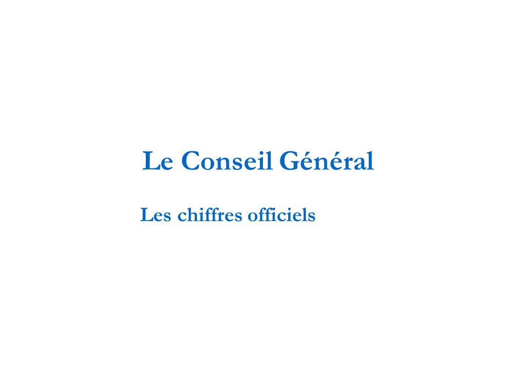 Le Conseil Général Les chiffres officiels