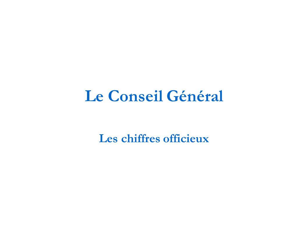 Le Conseil Général Les chiffres officieux