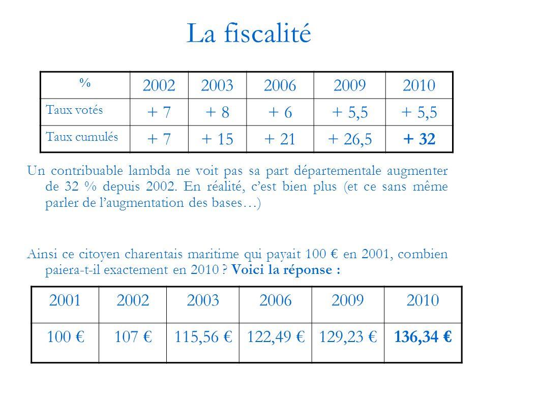 La fiscalité Un contribuable lambda ne voit pas sa part départementale augmenter de 32 % depuis 2002.