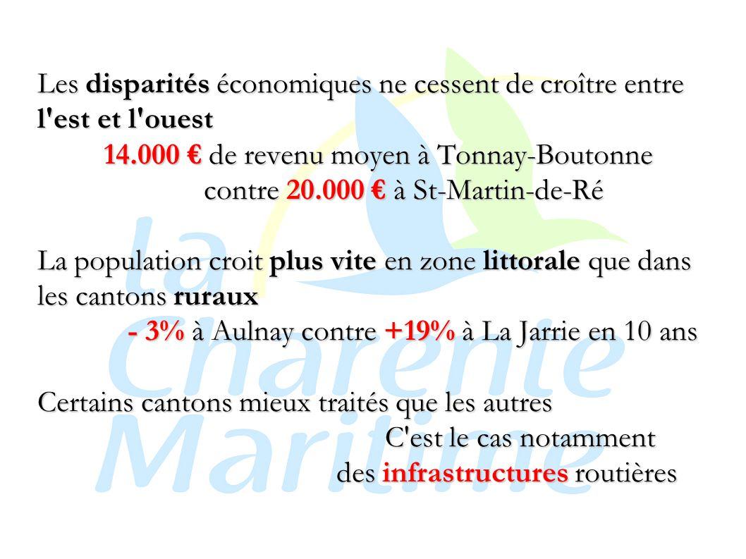 Les disparités économiques ne cessent de croître entre l est et l ouest 14.000 € de revenu moyen à Tonnay-Boutonne contre 20.000 € à St-Martin-de-Ré La population croit plus vite en zone littorale que dans les cantons ruraux - 3% à Aulnay contre +19% à La Jarrie en 10 ans Certains cantons mieux traités que les autres C est le cas notamment des infrastructures routières