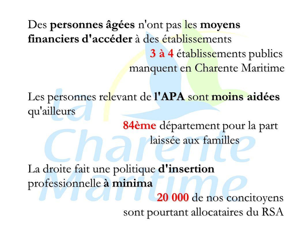 Des personnes âgées n ont pas les moyens financiers d accéder à des établissements 3 à 4 établissements publics manquent en Charente Maritime Les personnes relevant de l APA sont moins aidées qu ailleurs 84ème département pour la part laissée aux familles La droite fait une politique d insertion professionnelle à minima 20 000 de nos concitoyens sont pourtant allocataires du RSA
