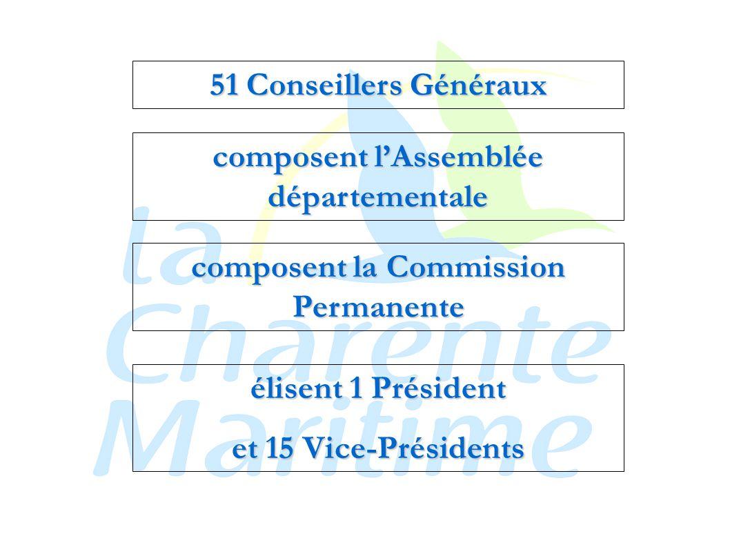 51 Conseillers Généraux composent l'Assemblée départementale composent la Commission Permanente élisent 1 Président et 15 Vice-Présidents