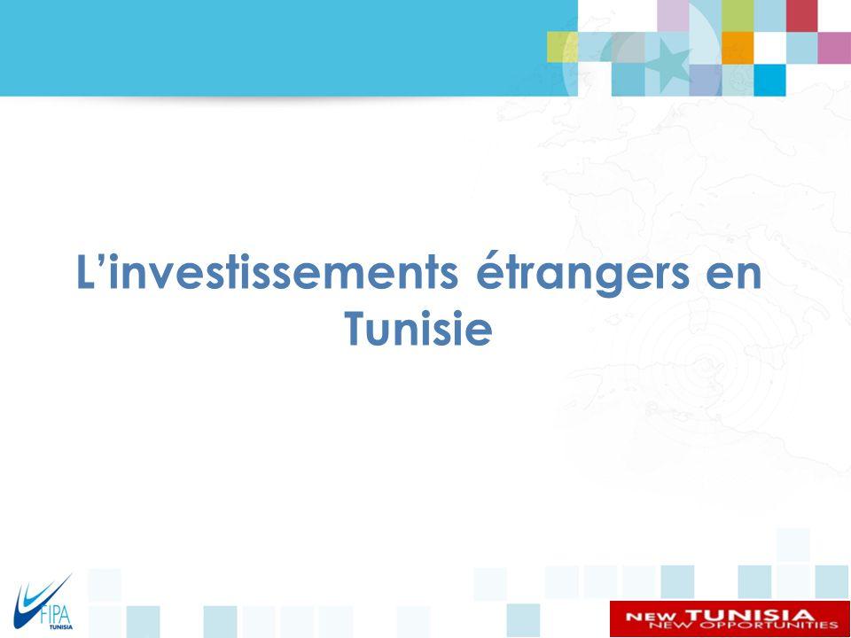 0 119 169 71 135 219 215 255 R 137 G 146 B 155 219 215 255 219 242 249 Couleurs PrimairesCouleurs secondaires 255 L'investissements étrangers en Tunis