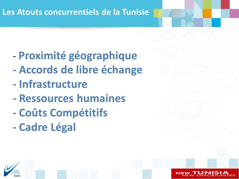 0 119 169 71 135 219 215 255 R 137 G 146 B 155 219 215 255 219 242 249 Couleurs PrimairesCouleurs secondaires 255 Actuellement la Tunisie est classée: - 2ème producteur de composants automobiles en Afrique - Parmi les 10 premiers fournisseurs de l'UE en Faisceaux de câbles.