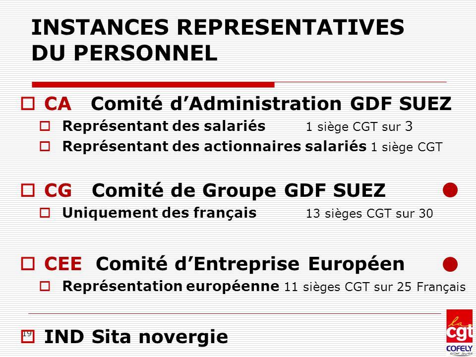 19 INSTANCES REPRESENTATIVES DU PERSONNEL  CA Comité d'Administration GDF SUEZ  Représentant des salariés 1 siège CGT sur 3  Représentant des actio