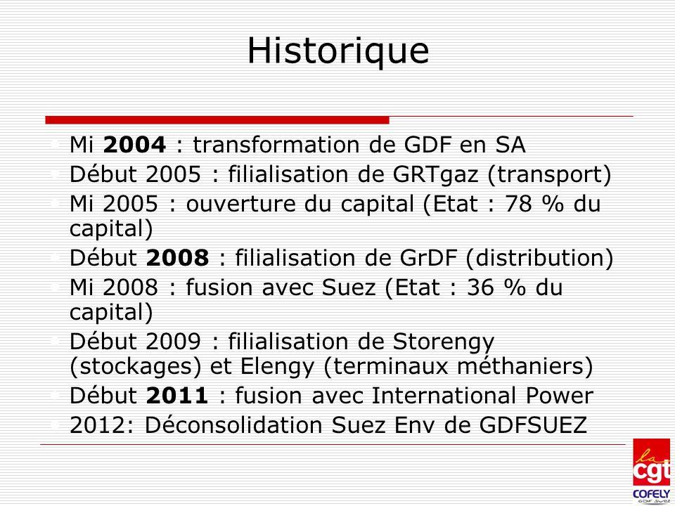Historique Mi 2004 : transformation de GDF en SA Début 2005 : filialisation de GRTgaz (transport) Mi 2005 : ouverture du capital (Etat : 78 % du capit