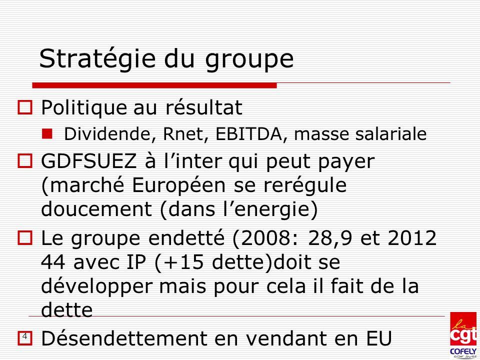 Stratégie du groupe  Politique au résultat Dividende, Rnet, EBITDA, masse salariale  GDFSUEZ à l'inter qui peut payer (marché Européen se rerégule d