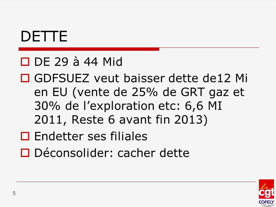 DETTE  DE 29 à 44 Mid  GDFSUEZ veut baisser dette de12 Mi en EU (vente de 25% de GRT gaz et 30% de l'exploration etc: 6,6 MI 2011, Reste 6 avant fin